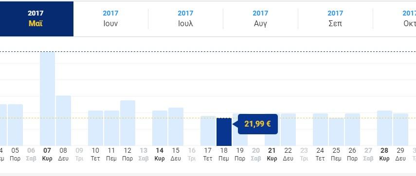 Συμβαίνει τώρα! Ασύλληπτες προσφορές! Αεροπορικά εισιτήρια από Θεσσαλονίκη για Μιλάνο από 21,99€ και Παρίσι από 25,49€, αποκλειστικά στο travelstyle.gr!!!