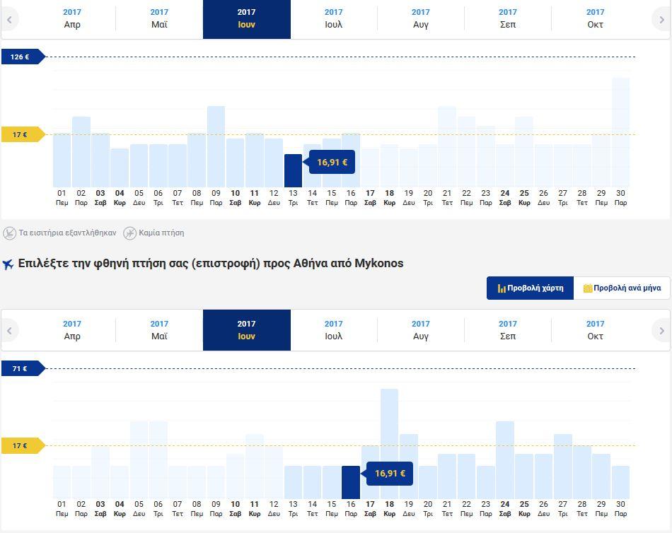 Μόνο στο travelstyle.gr! Σου βρήκαμε τις πιο φθηνές μέρες για να πετάξεις για Μύκονο φέτος τον Ιούνιο μόνο με €34 με επιστροφή!