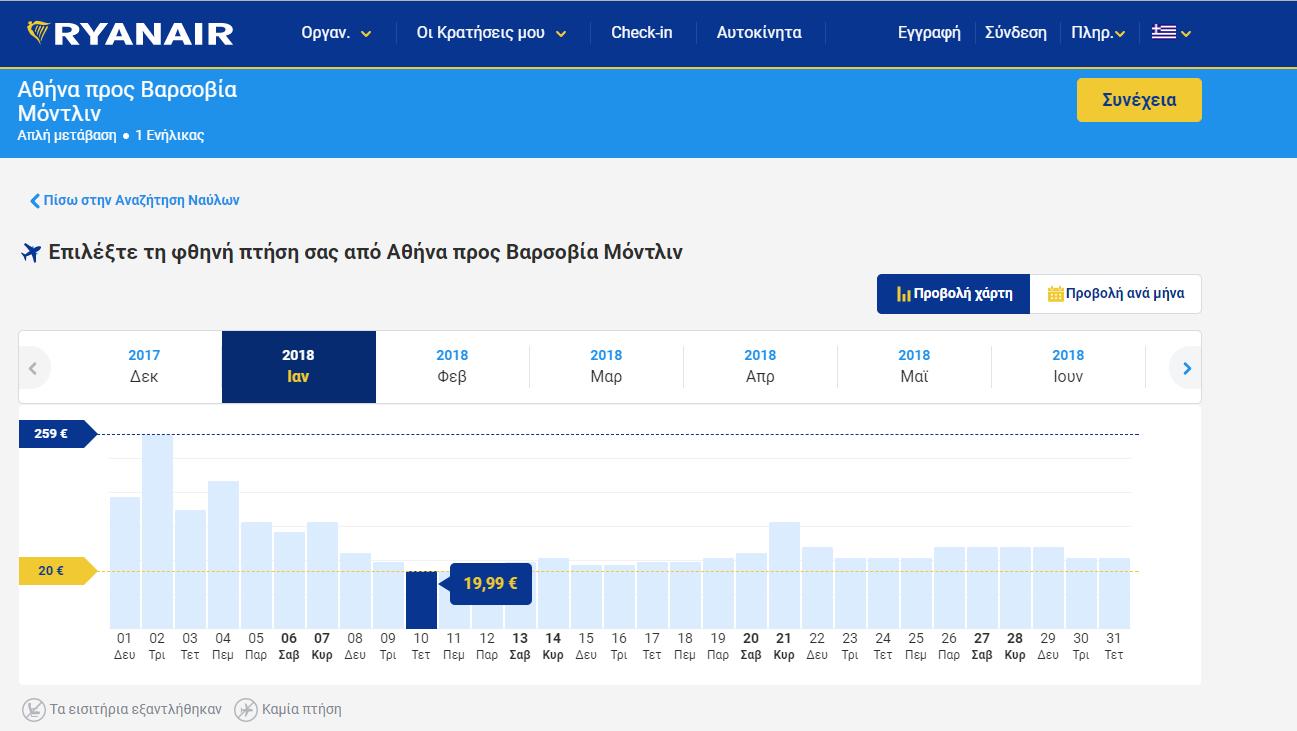 Θα μείνετε άφωνοι: Η Ryanair σας πάει στον πιο ανερχόμενο Ευρωπαϊκό προορισμό με μόνο 19,99 ευρώ!