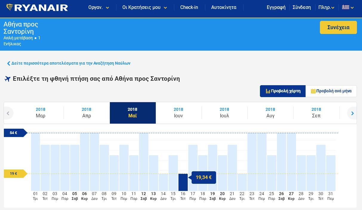 Σούπερ ανοιξιάτικη προσφορά στο travelstyle.gr! Αεροπορικά εισιτήρια για Σαντορίνη με λιγότερα από €20!