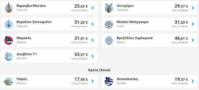 Ryanair: Οι χαμηλότεροι ναύλοι στην Ευρώπη αυτή τη στιγμή!