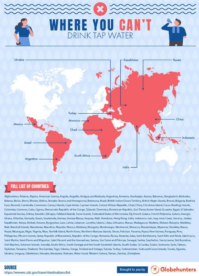 Χάρτες που μας δείχνουν σε ποιες χώρες του κόσμου μπορούμε να πίνουμε νερό βρύσης!