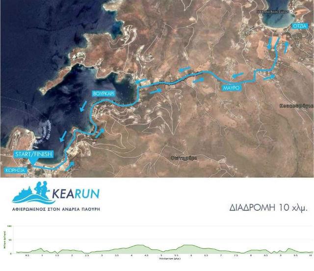 Kea Run 2019 - αγώνας 10km