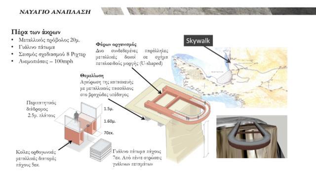Πρόταση για Θεματικό πάρκο - Skywalk, Ναυάγιο, Ζάκυνθος