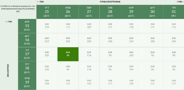 Το Μιλάνο πιο φθηνό από ποτέ! Πτήσεις μόνο από 88€ μετ' επιστροφής!