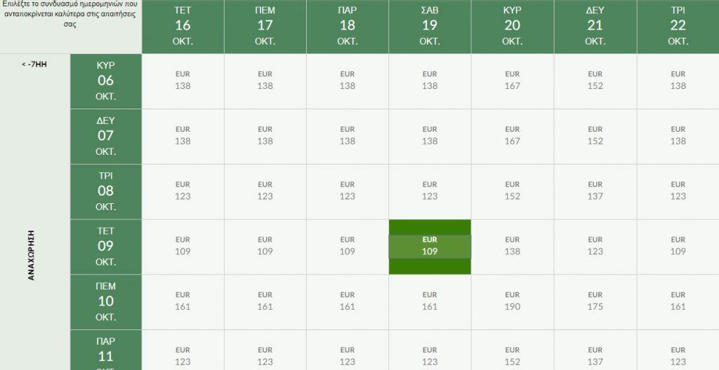 Πίνακας προσφοράς Alitalia 109€ Ρώμη - Οκτώβριος