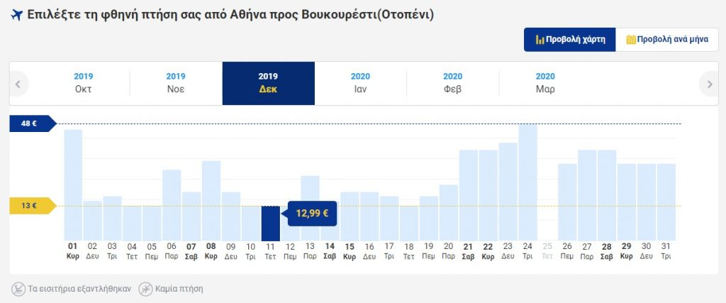 Ryanair προσφορά - Βουκουρέστι, Δεκέμβριος
