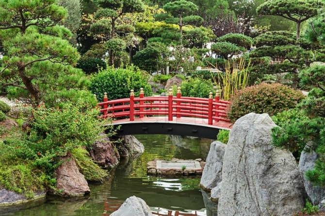 Γιαπωνέζικοι Κήποι
