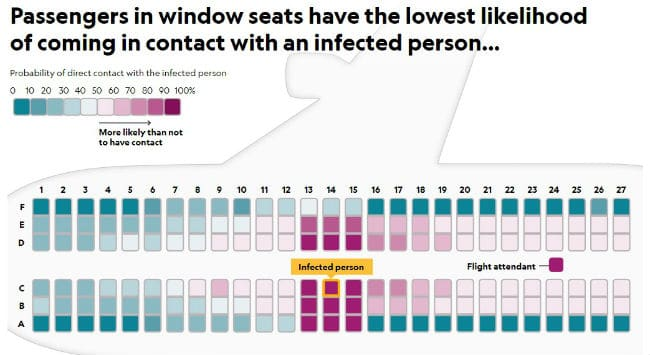 Αεροπλάνο και κορονοϊός θέσεις