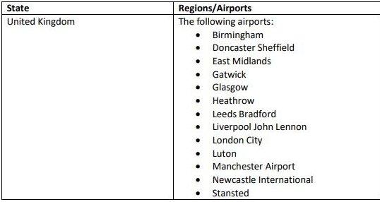 Μαύρη λίστα αεροδρομίων στο Ηνωμένο Βασιλειο