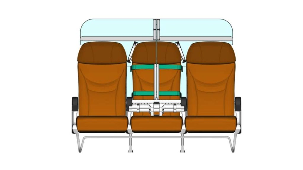 Αεροπορικά Καθίσματα