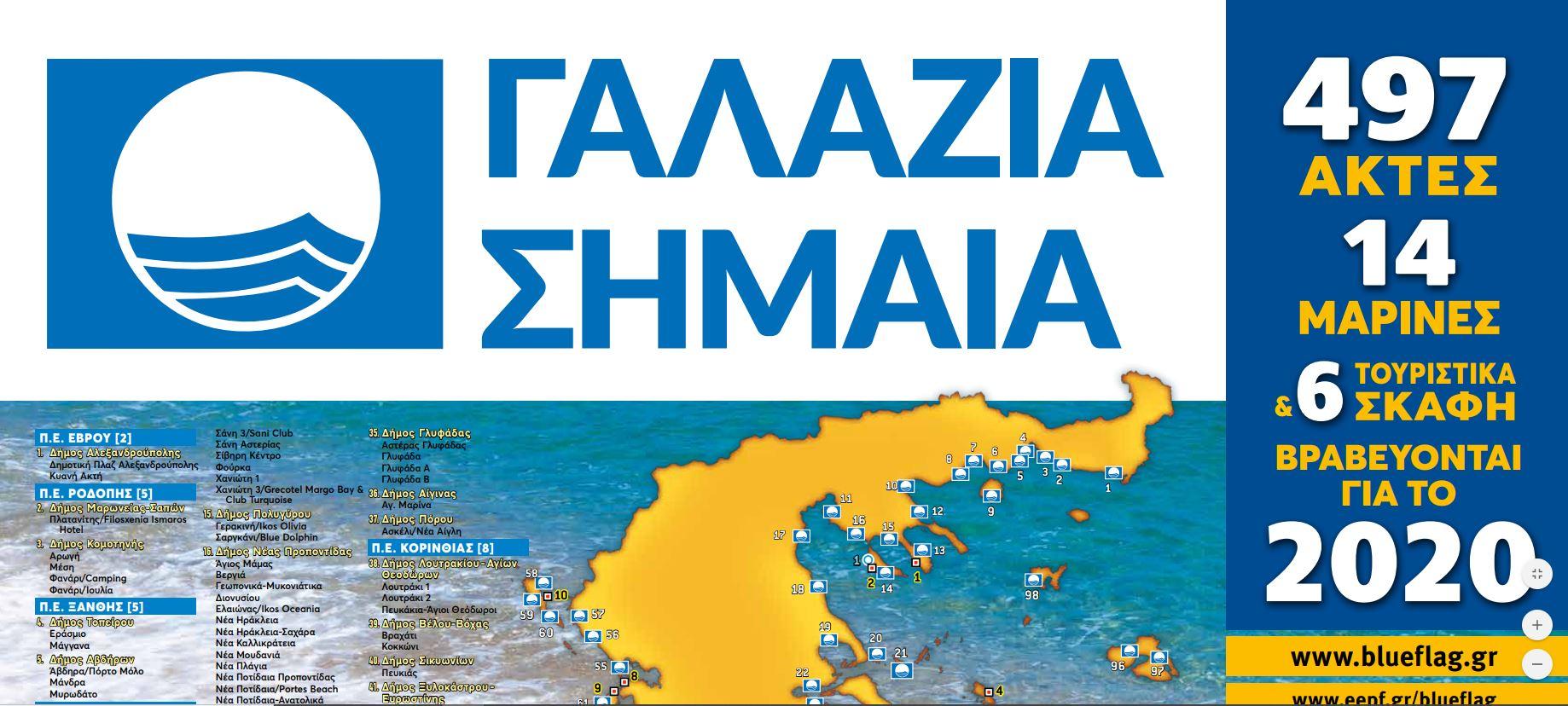 Η βράβευση με Γαλάζια Σημαία 2020 αποτελέσματα