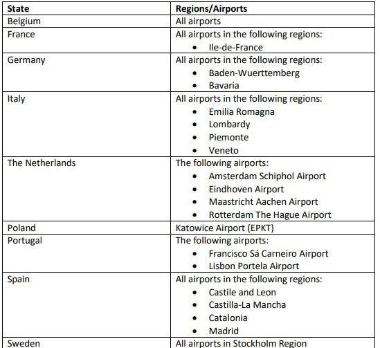 Μαύρη λίστα χωρών κι αεροδρομίων