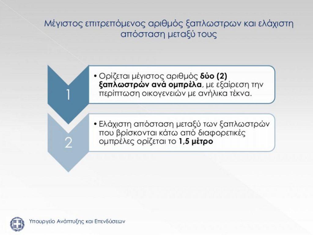 Οδηγίες Υπουργείου για Παραλίες