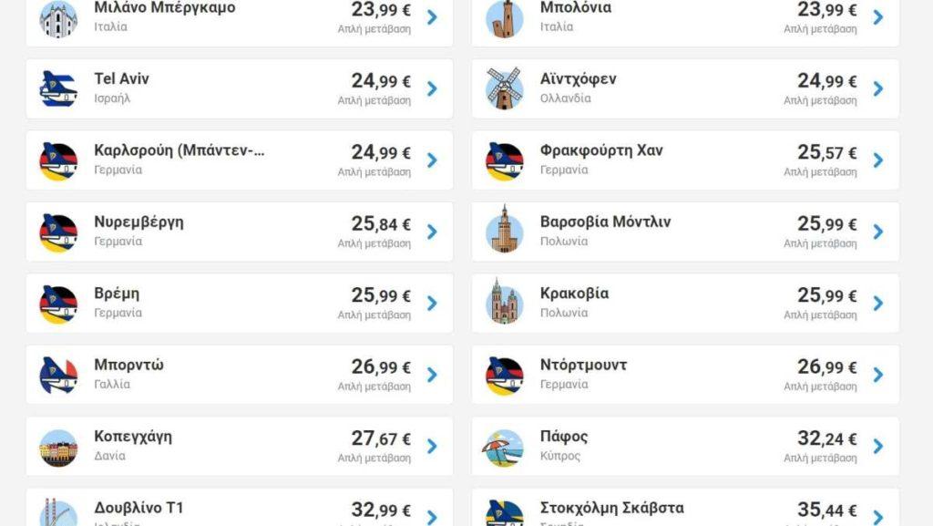 Ryanair προσφορά Θεσσαλονίκη συνέχεια