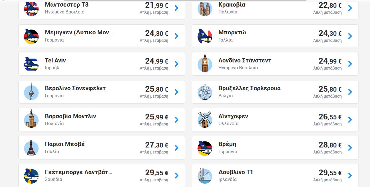 Θεσσαλονίκη προορισμοί