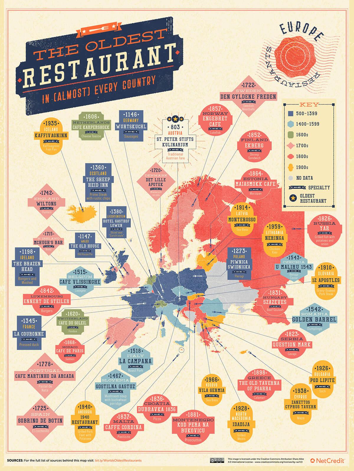 χάρτης με παλαιότερο εστιατόριο στην αθήνα