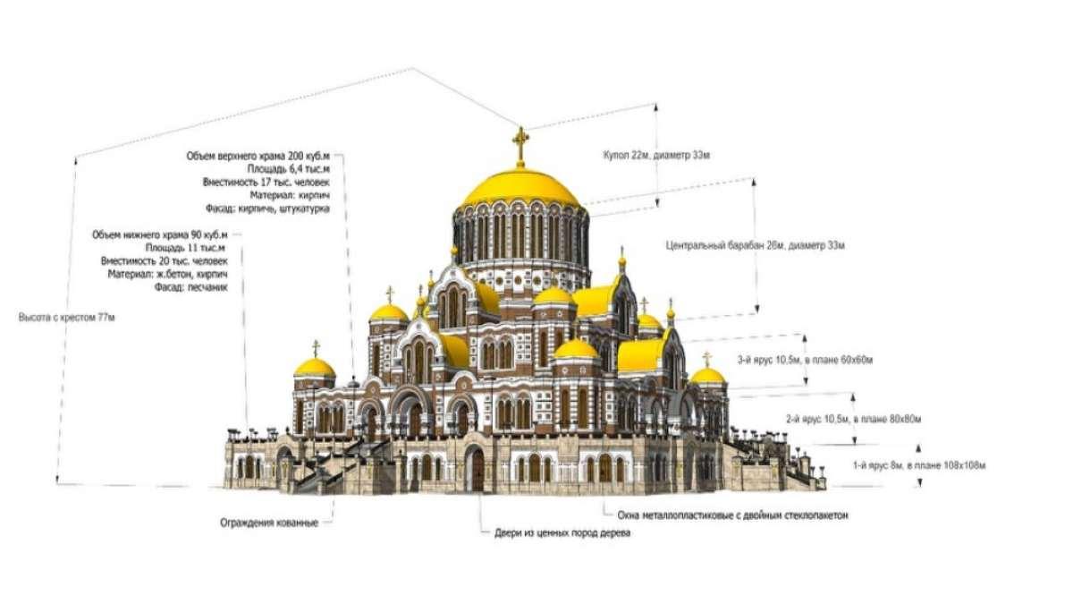 μεγαλύτερη ορθόδοξη εκκλησία Ρωσία μακέτα κοντινό