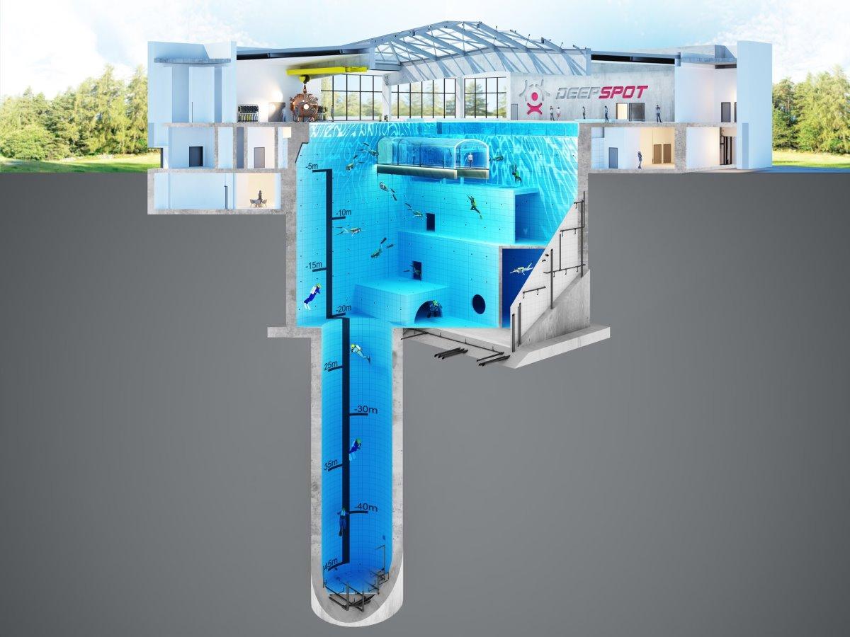 το σχέδιο της Deepspot βαθύτερη πισίνα Πολωνία