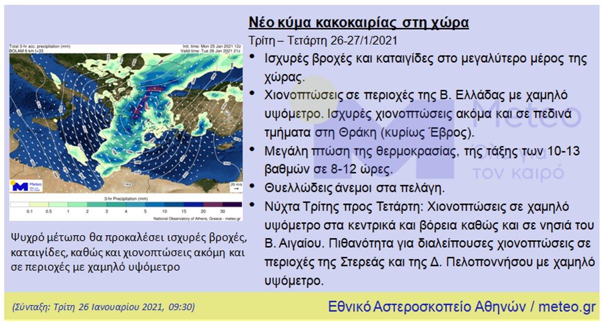 κακοκαιρία 27-1 πρόγνωση βροχές καταιγίδες και χιόνια